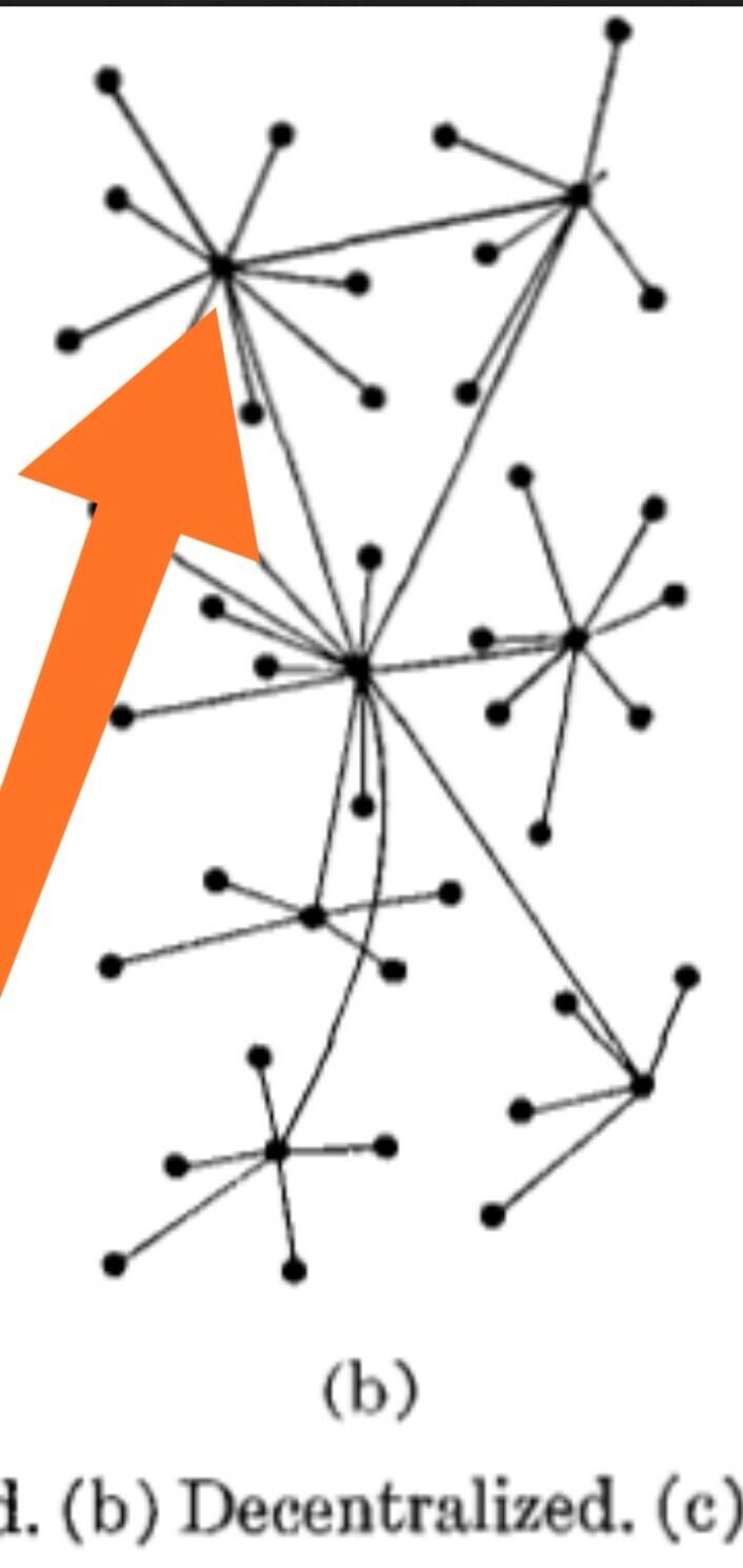 Schema di rete decentralizzata: diversi punti si connettono fra loro formando molteplici nodi indipendenti a loro volta reciprocamente connessi